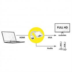 Convertitore HDMI - VGA +...